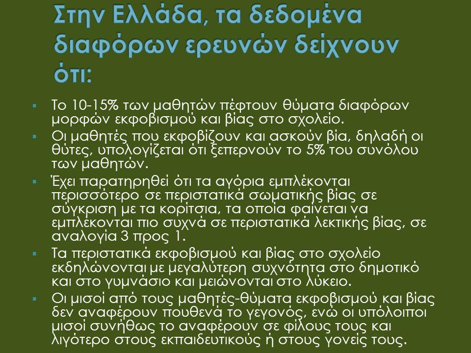Στην Ελλάδα, τα δεδομένα διαφόρων ερευνών δείχνουν ότι: