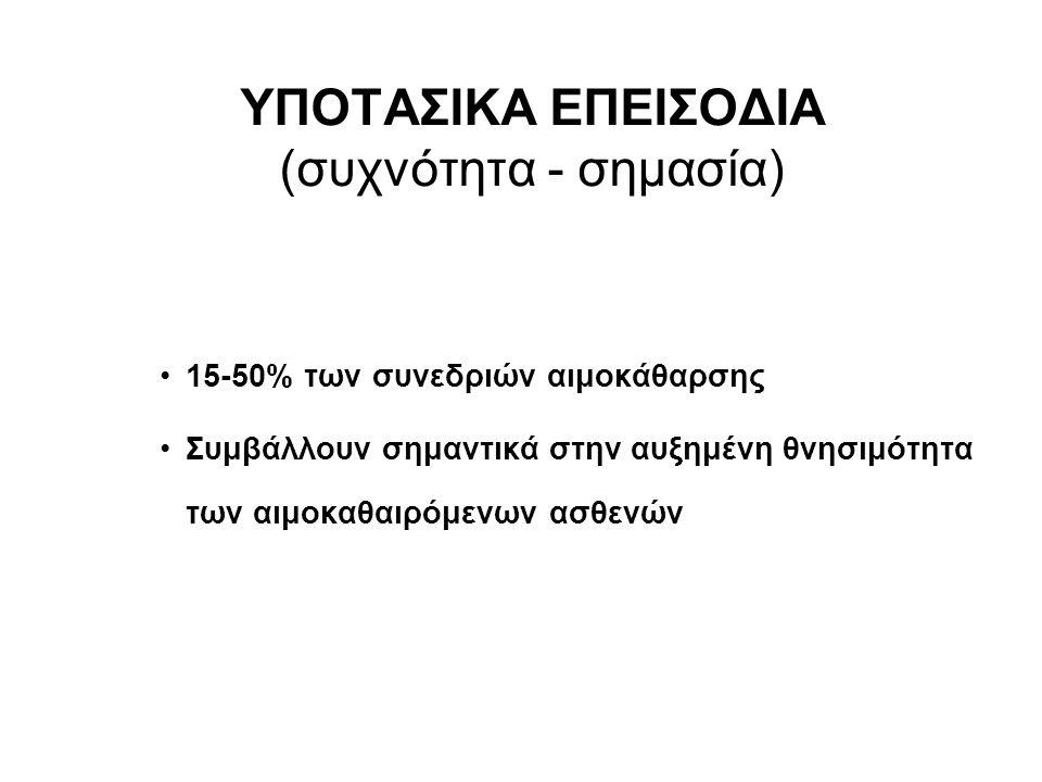 ΥΠΟΤΑΣΙΚΑ ΕΠΕΙΣΟΔΙΑ (συχνότητα - σημασία)