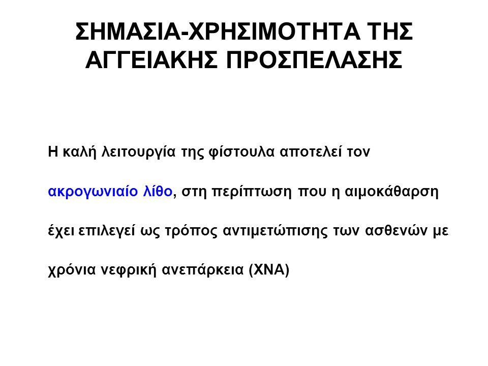ΣΗΜΑΣΙΑ-ΧΡΗΣΙΜΟΤΗΤΑ ΤΗΣ ΑΓΓΕΙΑΚΗΣ ΠΡΟΣΠΕΛΑΣΗΣ