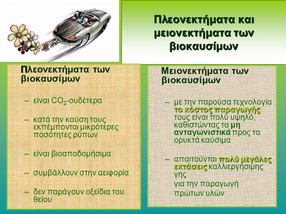 Πλεονεκτήματα και μειονεκτήματα των βιοκαυσίμων