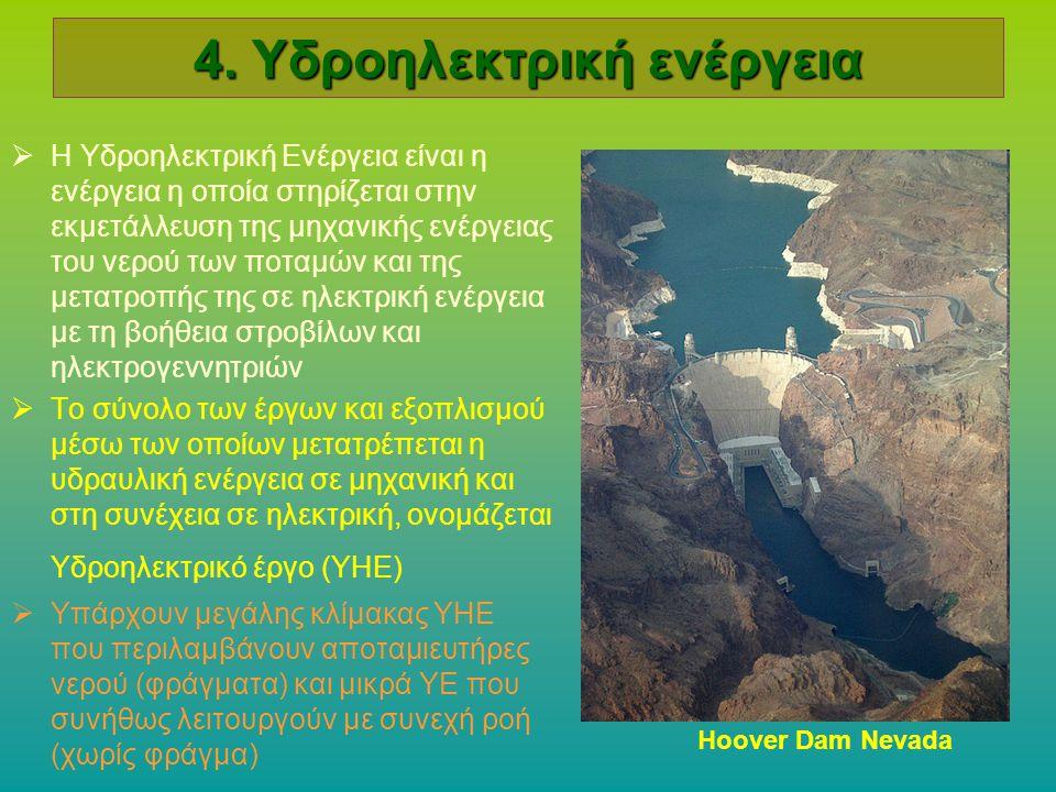 4. Υδροηλεκτρική ενέργεια