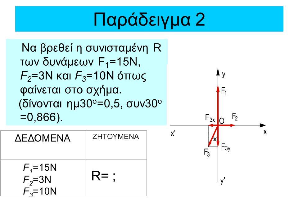 Παράδειγμα 2 Να βρεθεί η συνισταμένη R των δυνάμεων F1=15Ν, F2=3N και F3=10Ν όπως φαίνεται στο σχήμα.