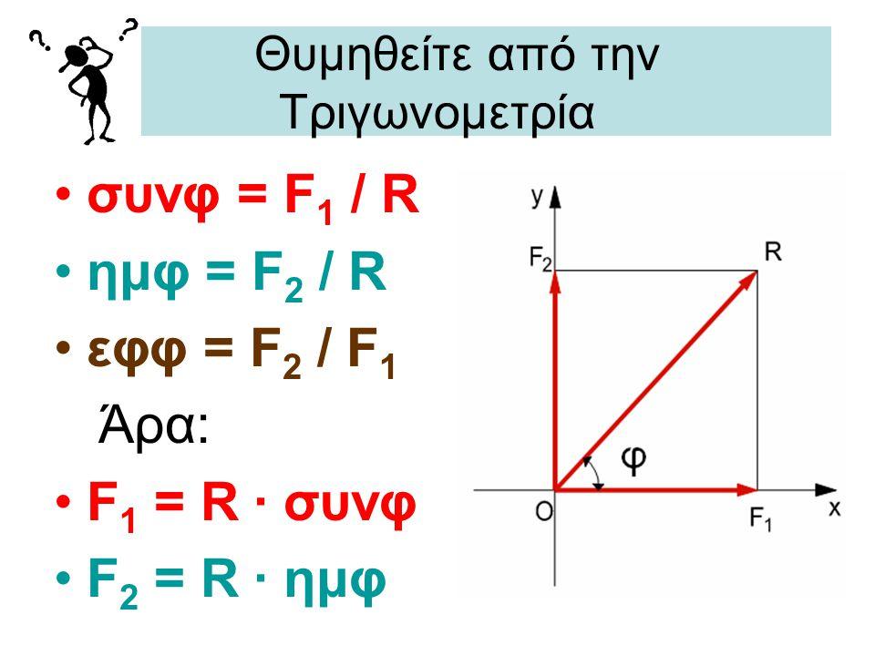 Θυμηθείτε από την Τριγωνομετρία