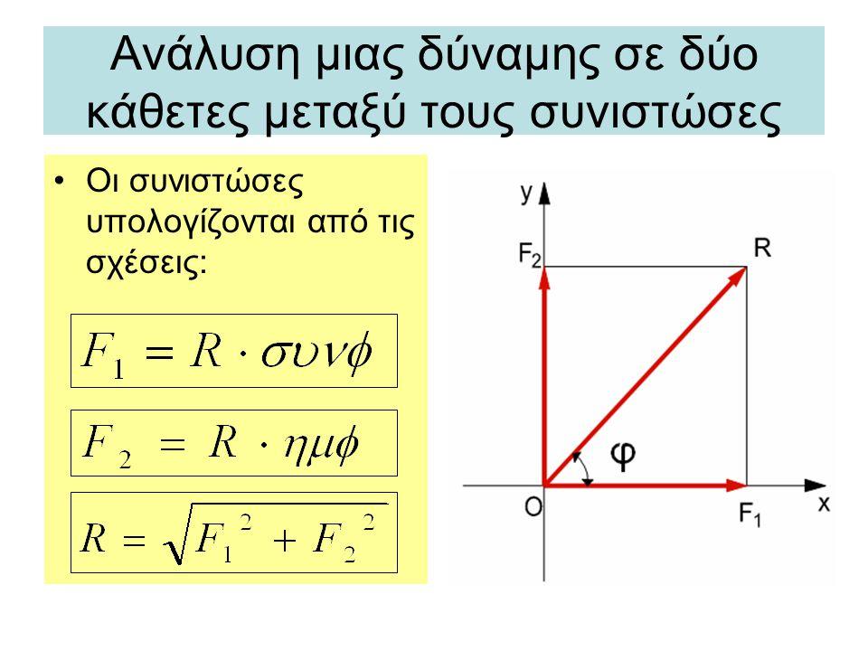 Ανάλυση μιας δύναμης σε δύο κάθετες μεταξύ τους συνιστώσες
