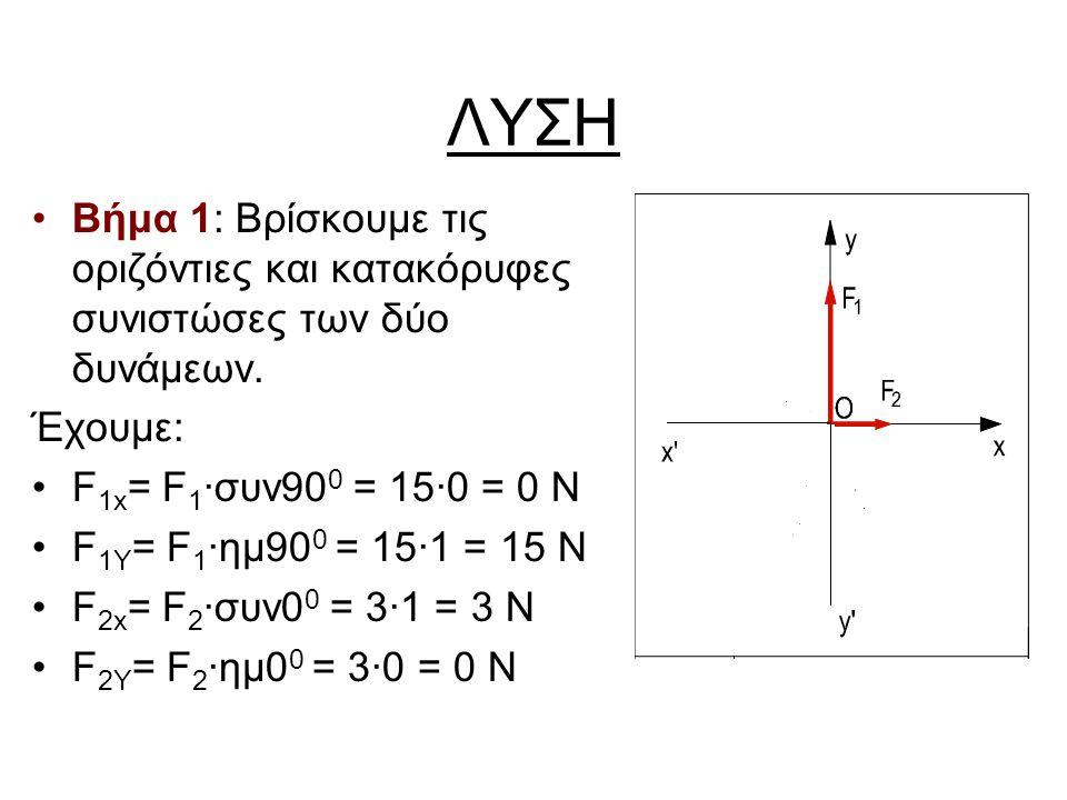 ΛΥΣΗ Βήμα 1: Βρίσκουμε τις οριζόντιες και κατακόρυφες συνιστώσες των δύο δυνάμεων. Έχουμε: F1x= F1·συν900 = 15·0 = 0 Ν.