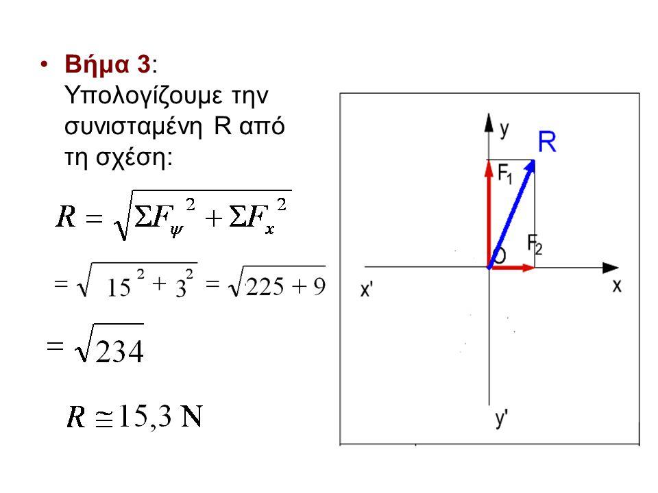 Βήμα 3: Υπολογίζουμε την συνισταμένη R από τη σχέση: