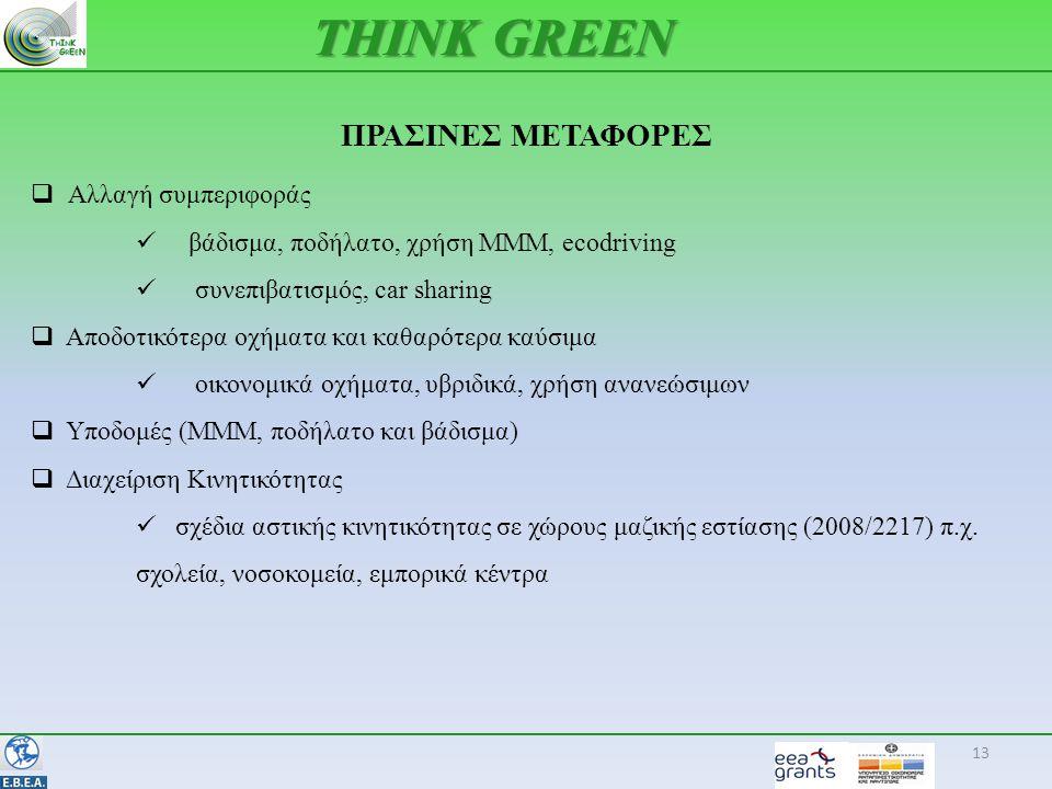 THINK GREEN ΠΡΑΣΙΝΕΣ ΜΕΤΑΦΟΡΕΣ Αλλαγή συμπεριφοράς