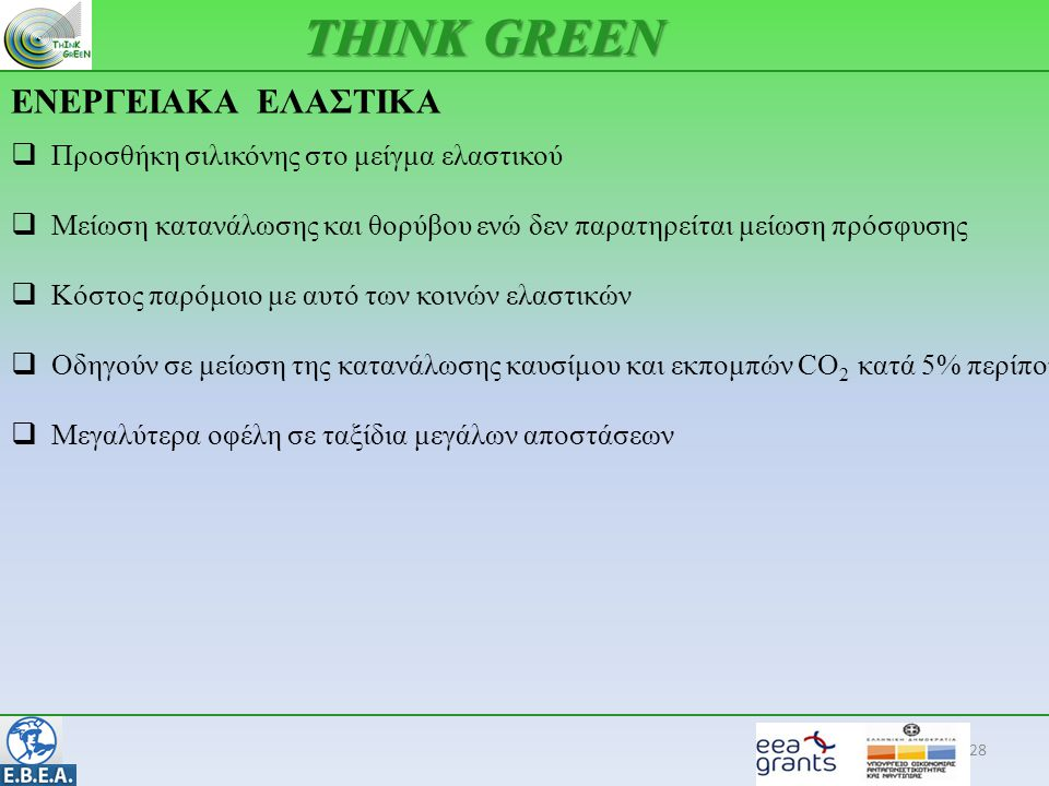 THINK GREEN ΕΝΕΡΓΕΙΑΚΑ ΕΛΑΣΤΙΚΑ