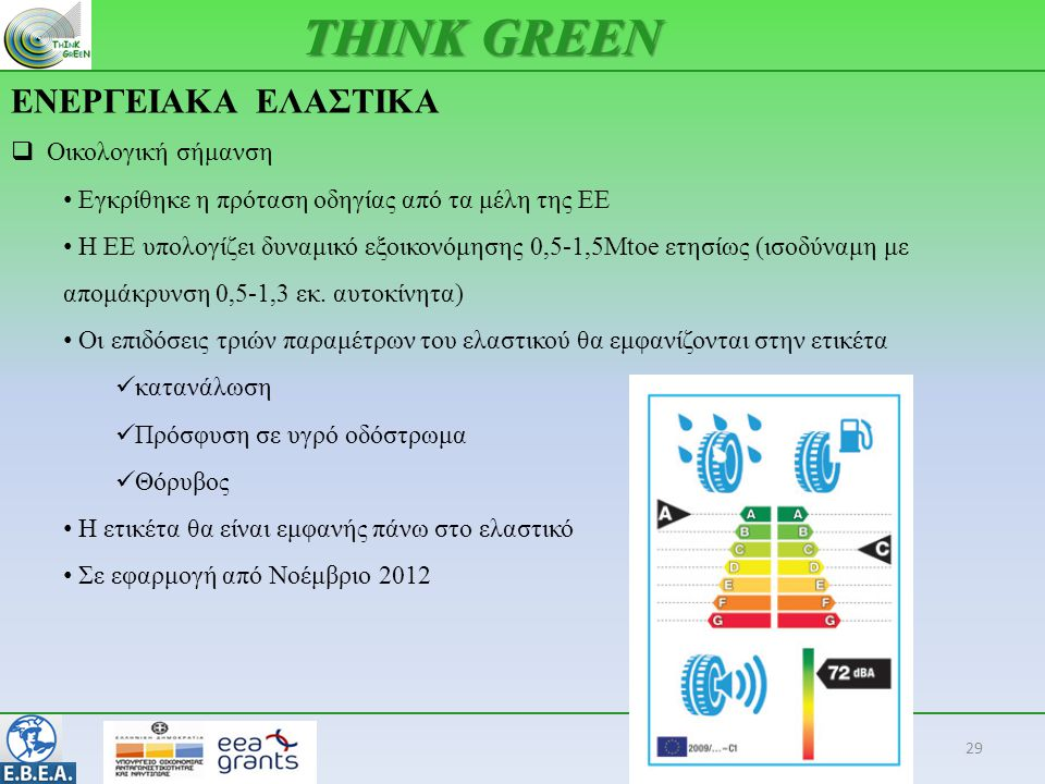 THINK GREEN ΕΝΕΡΓΕΙΑΚΑ ΕΛΑΣΤΙΚΑ Οικολογική σήμανση