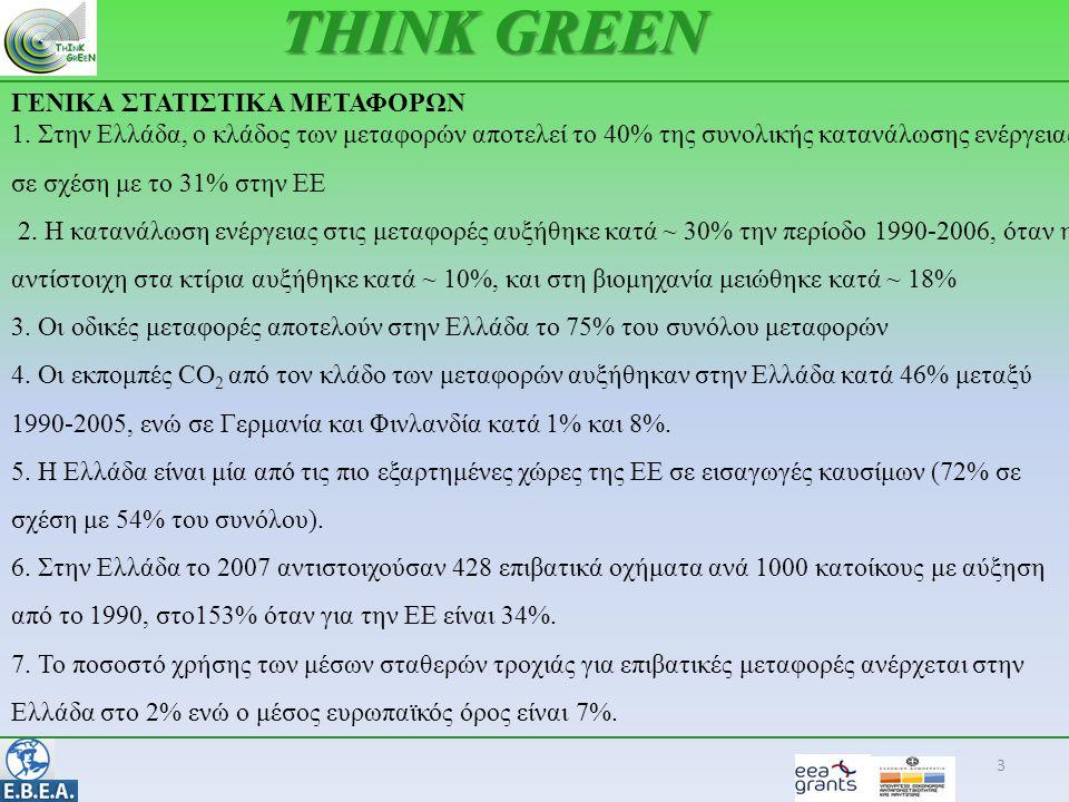 THINK GREEN ΓΕΝΙΚΑ ΣΤΑΤΙΣΤΙΚΑ ΜΕΤΑΦΟΡΩΝ