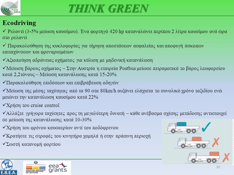 THINK GREEN Ecodriving