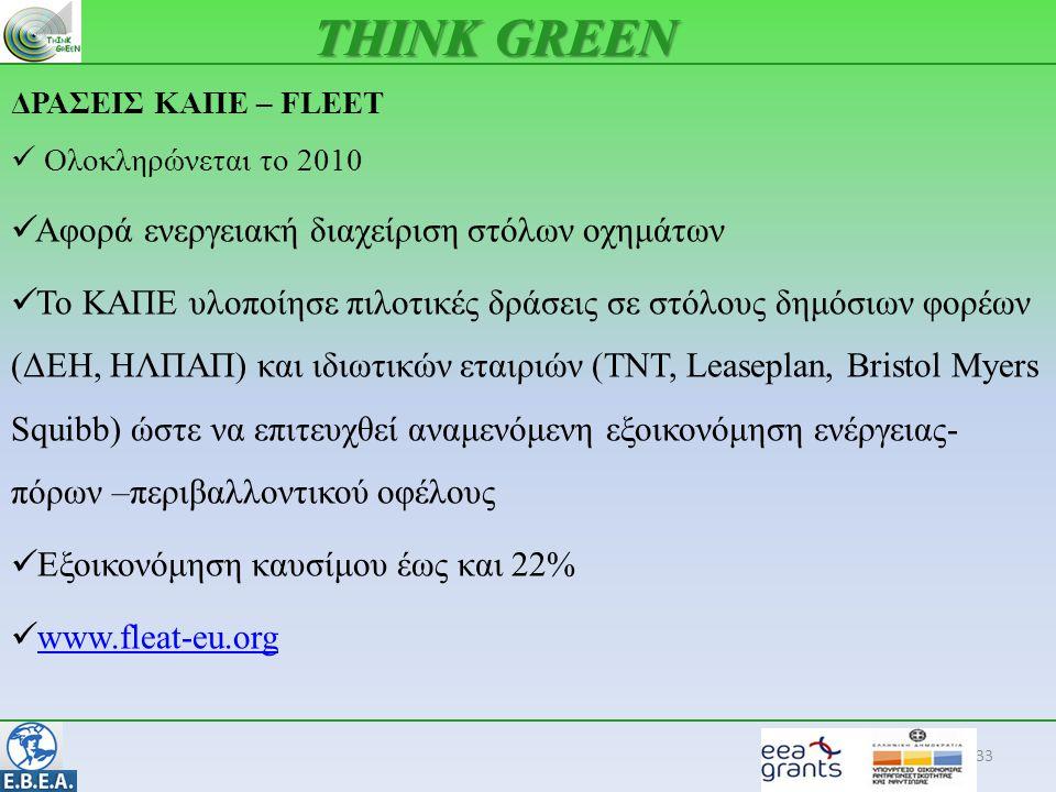 THINK GREEN ΔΡΑΣΕΙΣ ΚΑΠΕ – FLEET