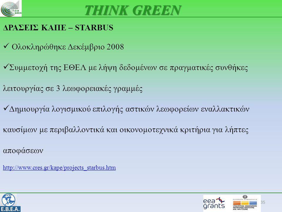 THINK GREEN ΔΡΑΣΕΙΣ ΚΑΠΕ – STARBUS Ολοκληρώθηκε Δεκέμβριο 2008