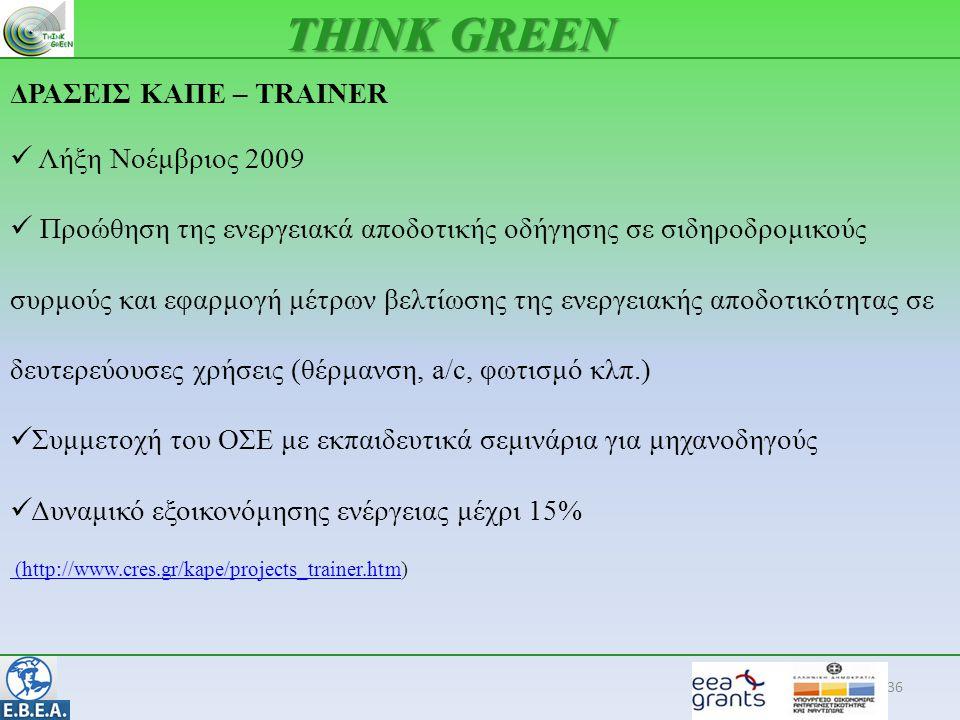 THINK GREEN ΔΡΑΣΕΙΣ ΚΑΠΕ – TRAINER Λήξη Νοέμβριος 2009