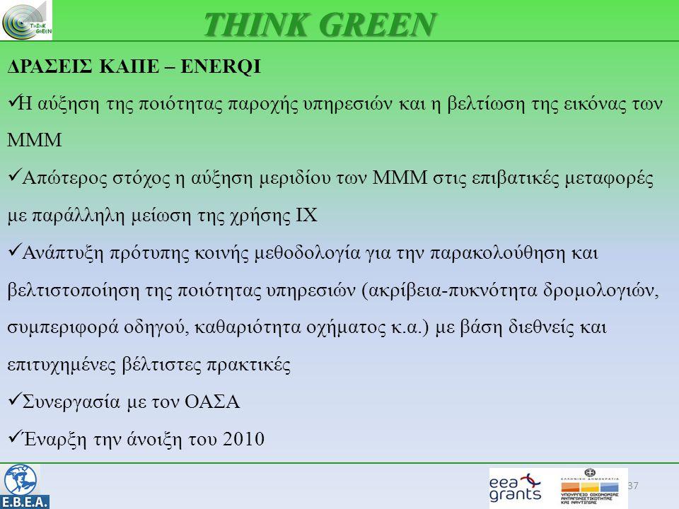 THINK GREEN ΔΡΑΣΕΙΣ ΚΑΠΕ – ENERQI