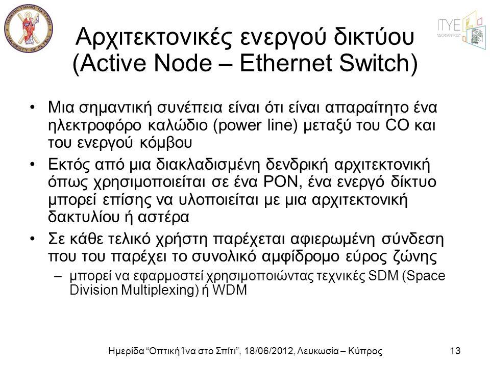 Αρχιτεκτονικές ενεργού δικτύου (Active Node – Ethernet Switch)