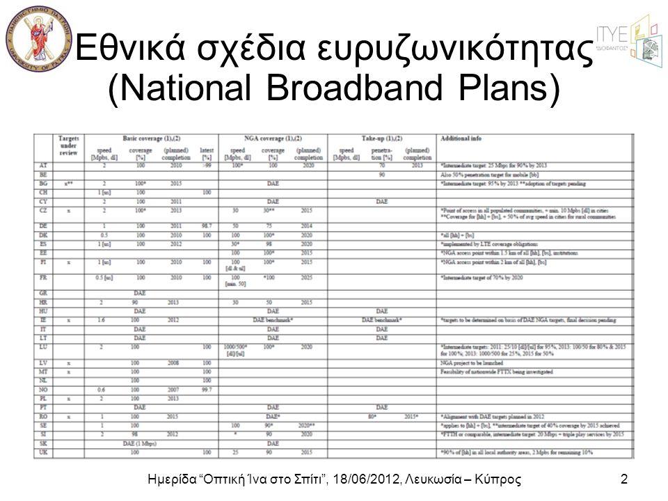 Εθνικά σχέδια ευρυζωνικότητας (National Broadband Plans)