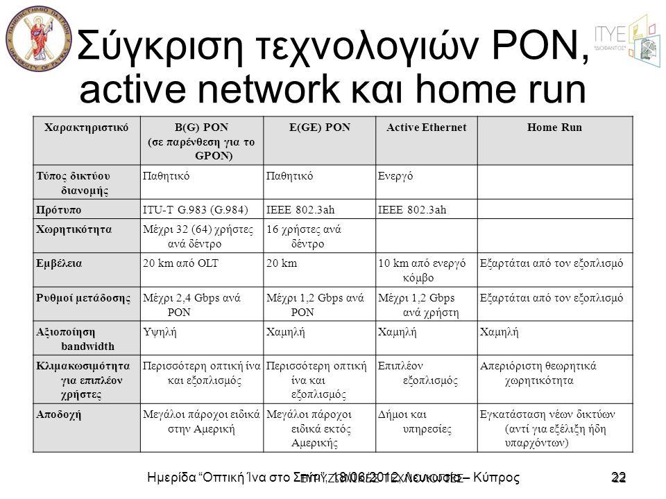 Σύγκριση τεχνολογιών PON, active network και home run