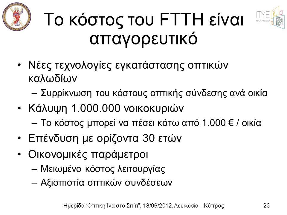 Το κόστος του FTTH είναι απαγορευτικό