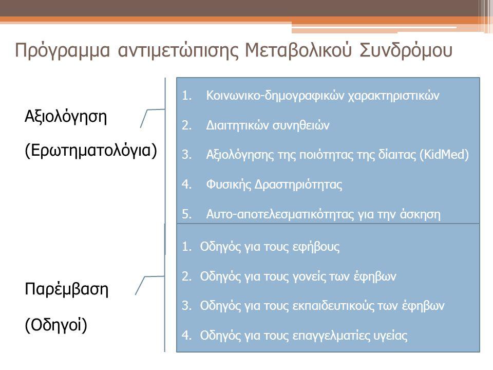 Πρόγραμμα αντιμετώπισης Μεταβολικού Συνδρόμου