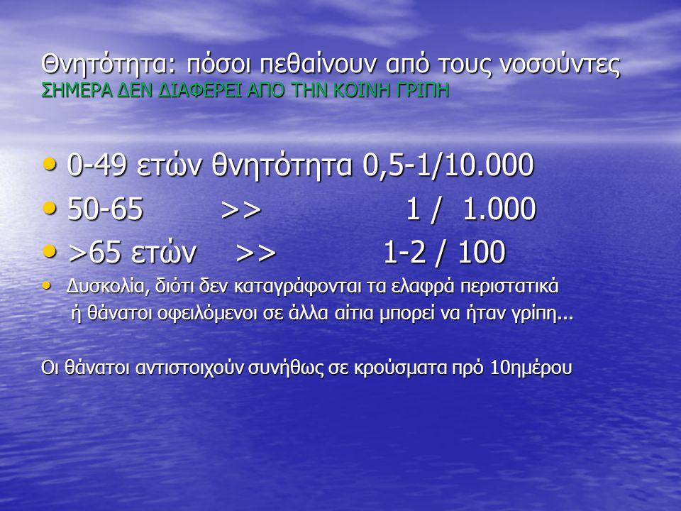 0-49 ετών θνητότητα 0,5-1/10.000 50-65 >> 1 / 1.000
