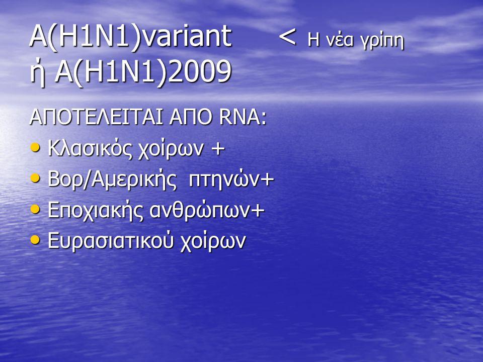 Α(Η1Ν1)variant < Η νέα γρίπη ή Α(Η1Ν1)2009