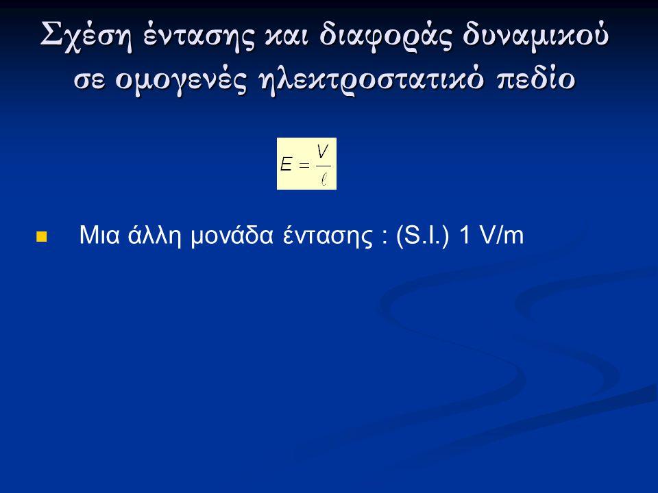 Σχέση έντασης και διαφοράς δυναμικού σε ομογενές ηλεκτροστατικό πεδίο