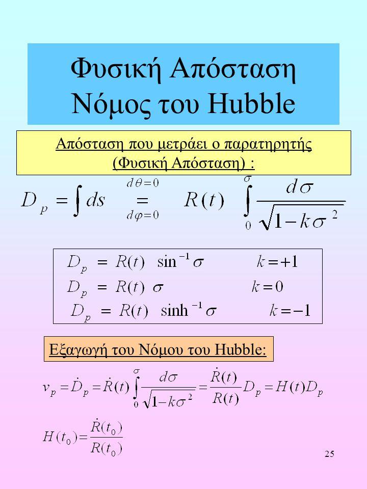 Φυσική Απόσταση Νόμος του Hubble