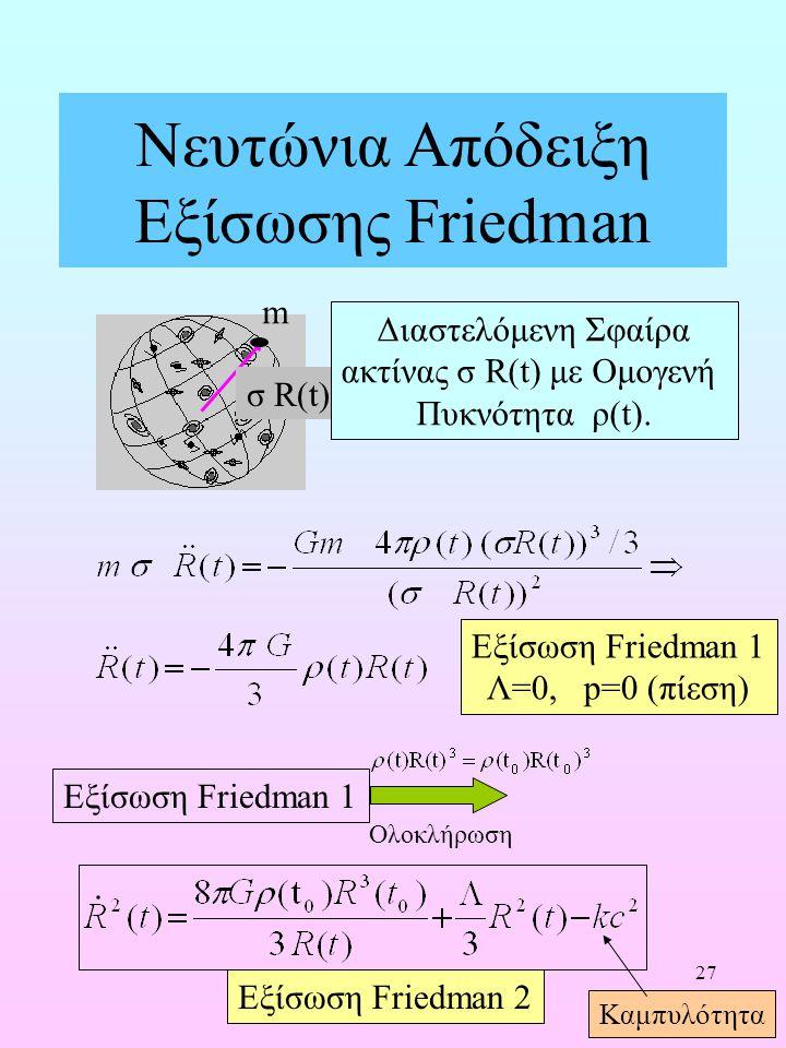 Νευτώνια Απόδειξη Εξίσωσης Friedman