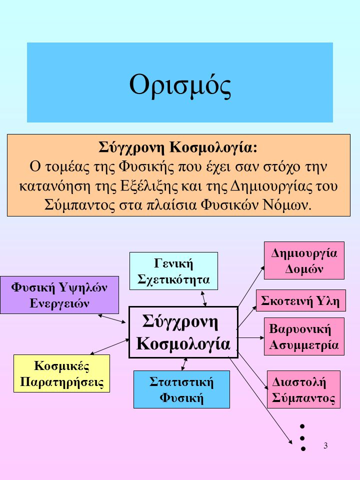 book Fundamentals of Pathology (pathoma 2015)