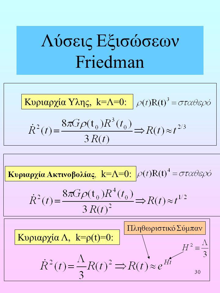 Λύσεις Εξισώσεων Friedman