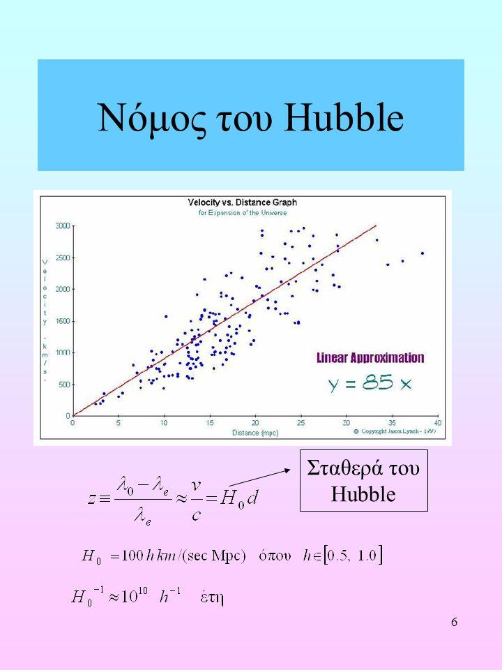 Νόμος του Hubble Σταθερά του Hubble