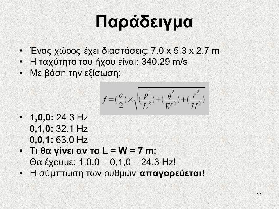 Παράδειγμα Ένας χώρος έχει διαστάσεις: 7.0 x 5.3 x 2.7 m