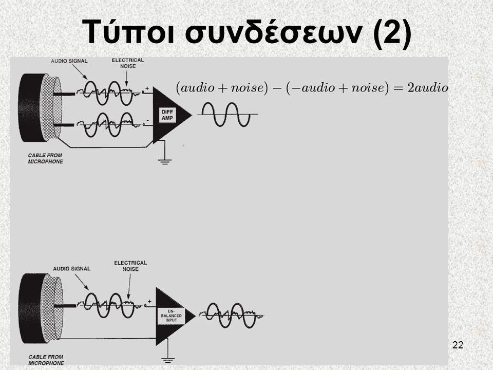 Τύποι συνδέσεων (2)