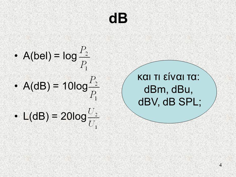 dB Α(bel) = log Α(dB) = 10log L(dB) = 20log και τι είναι τα: dBm, dBu,