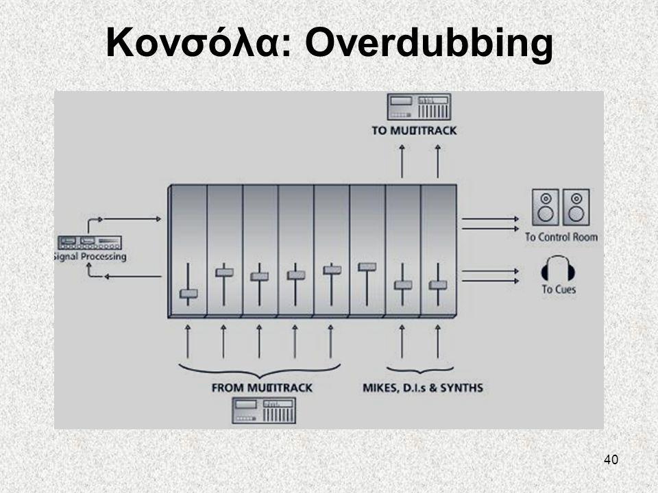 Κονσόλα: Overdubbing