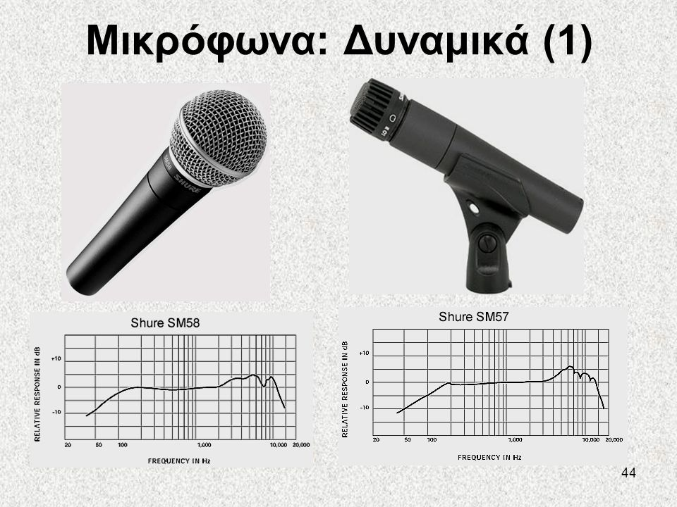 Μικρόφωνα: Δυναμικά (1)