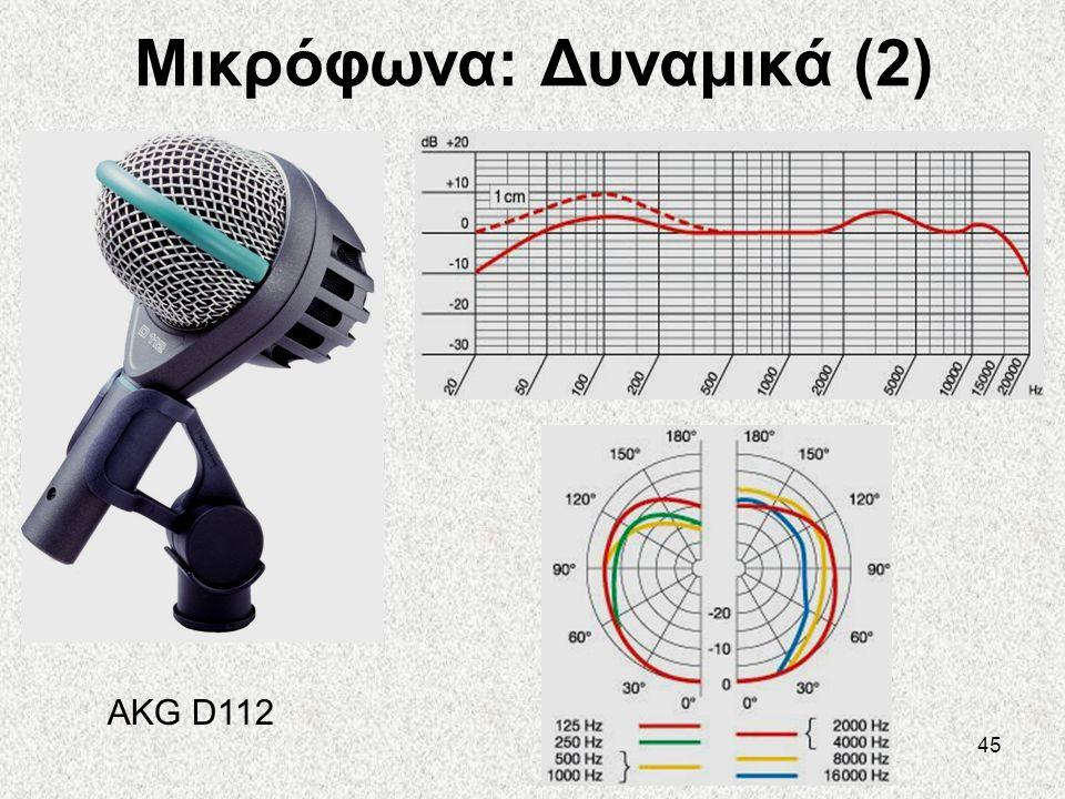 Μικρόφωνα: Δυναμικά (2)