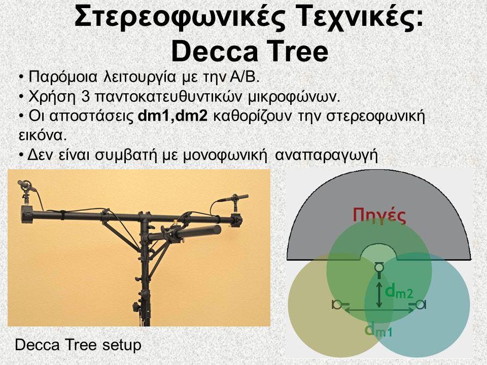 Στερεοφωνικές Τεχνικές: Decca Tree