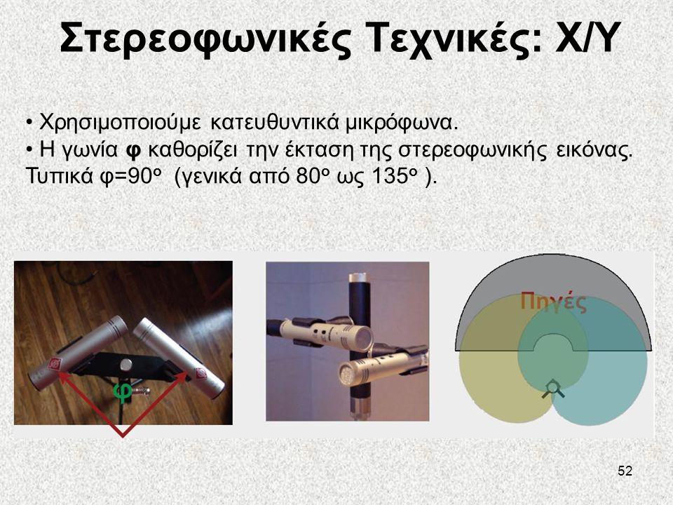 Στερεοφωνικές Τεχνικές: X/Y