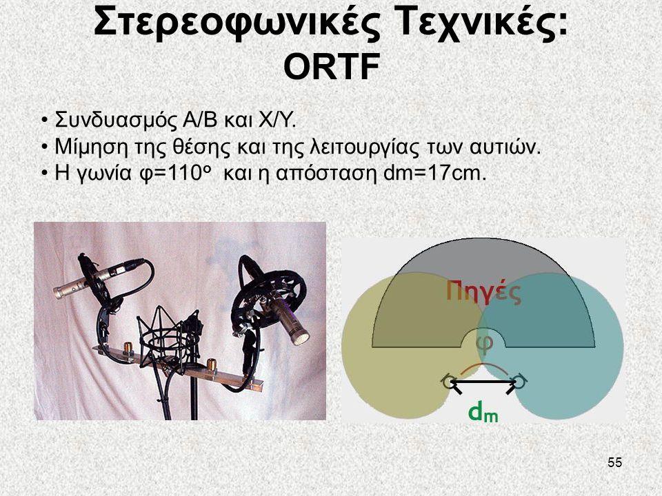 Στερεοφωνικές Τεχνικές: ORTF