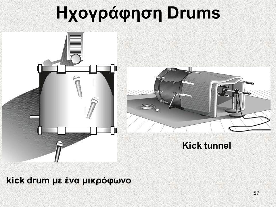 kick drum με ένα μικρόφωνο