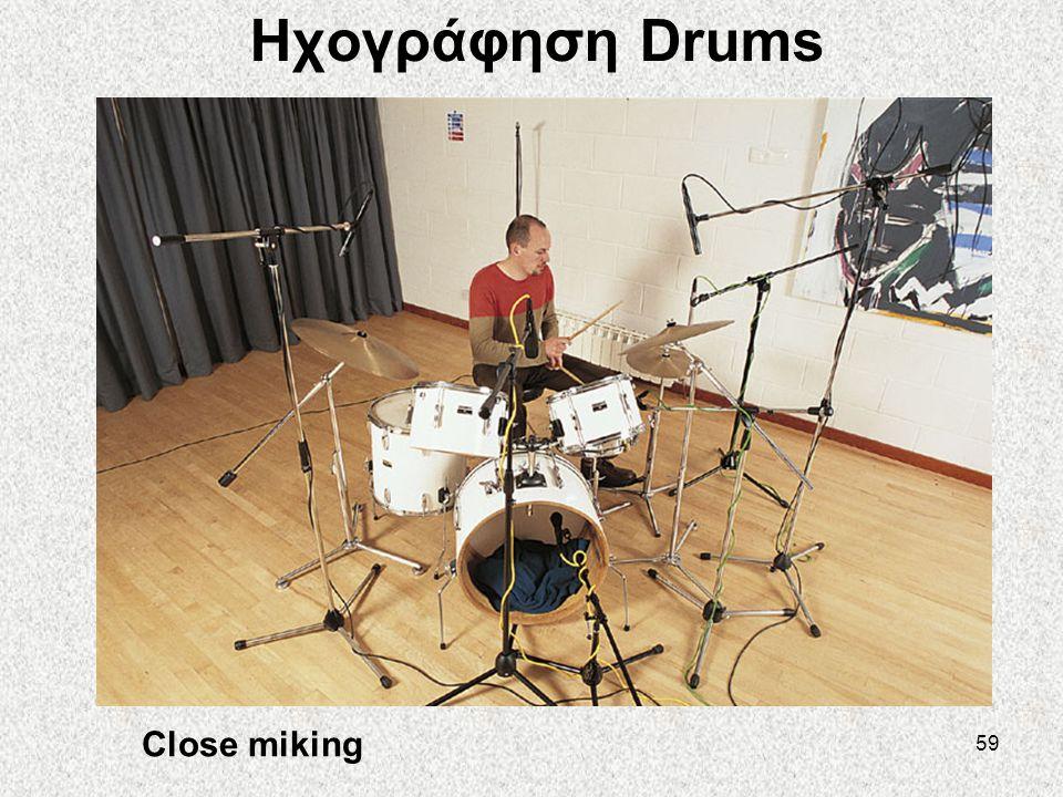 Ηχογράφηση Drums Close miking