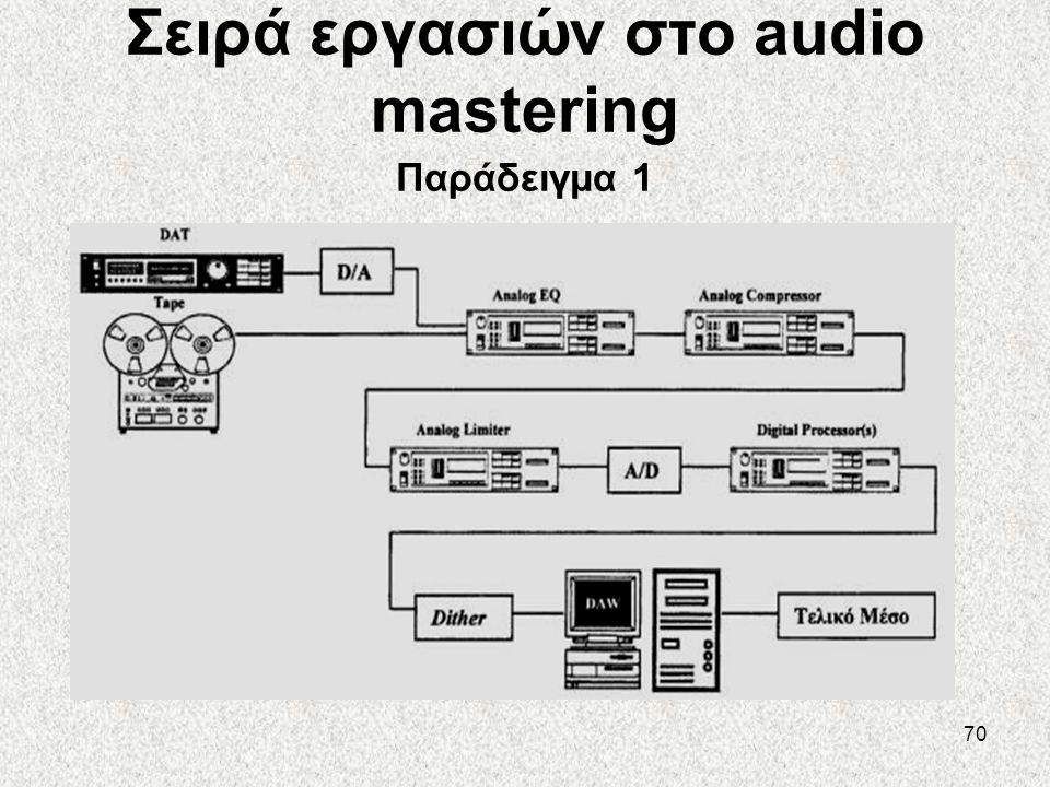 Σειρά εργασιών στο audio mastering Παράδειγμα 1
