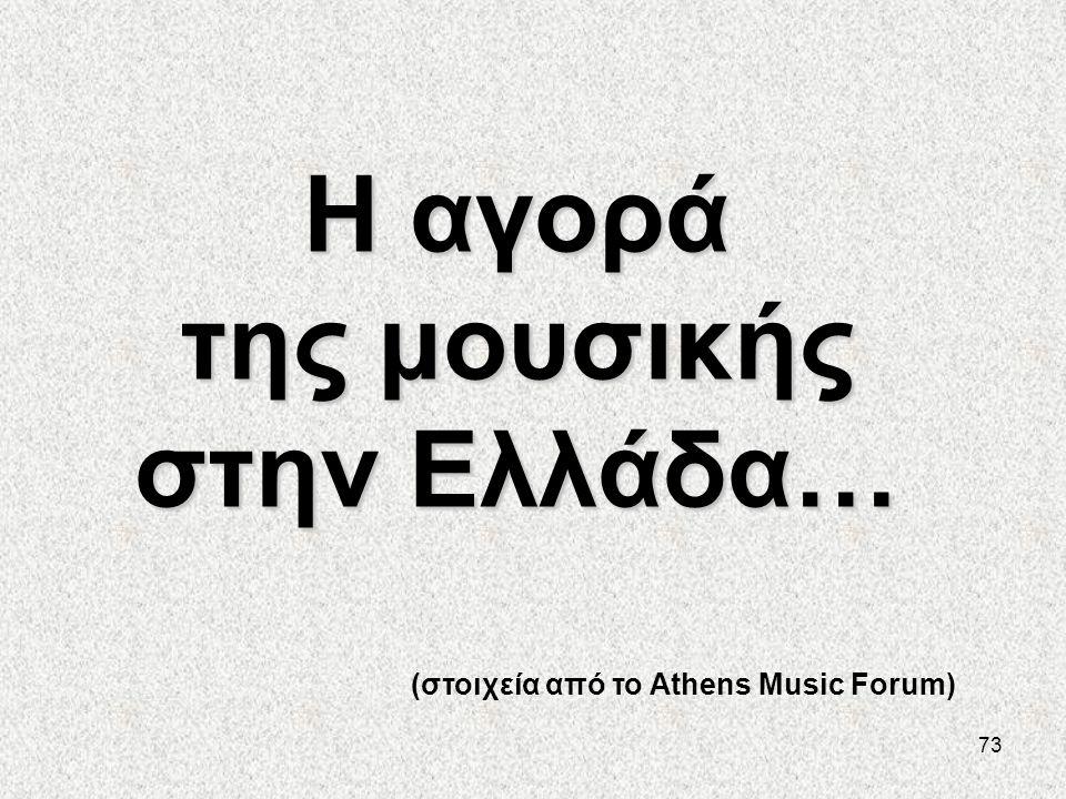 Η αγορά της μουσικής στην Ελλάδα…