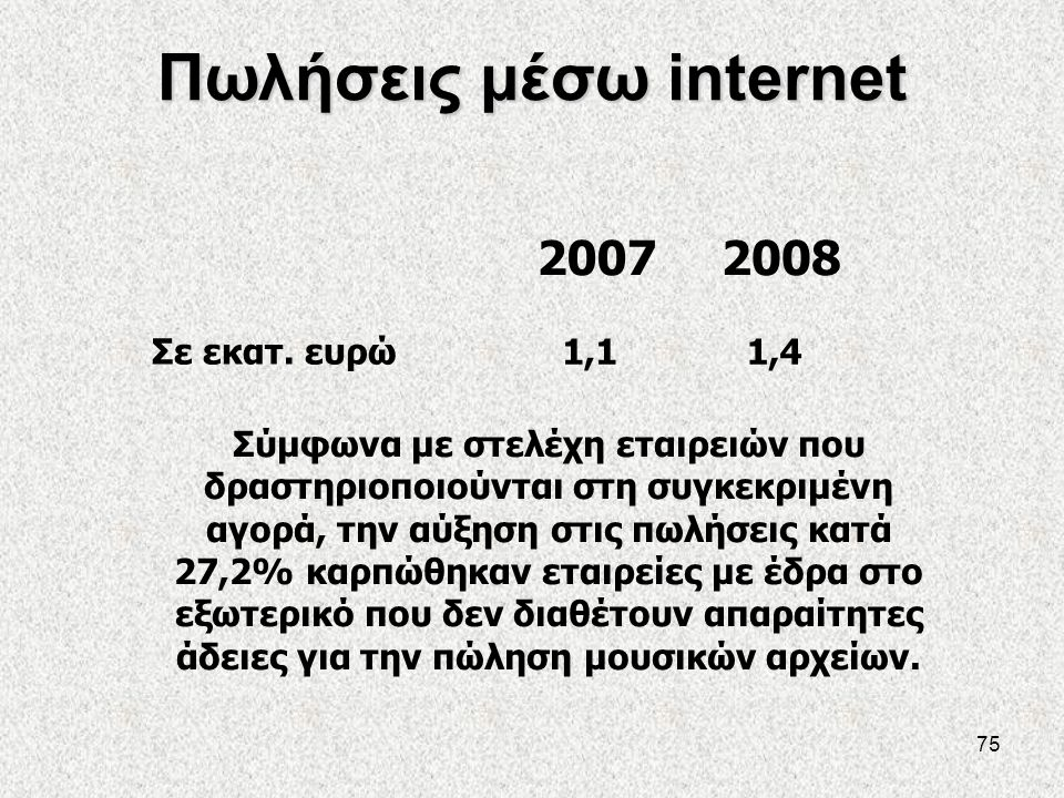 Πωλήσεις μέσω internet