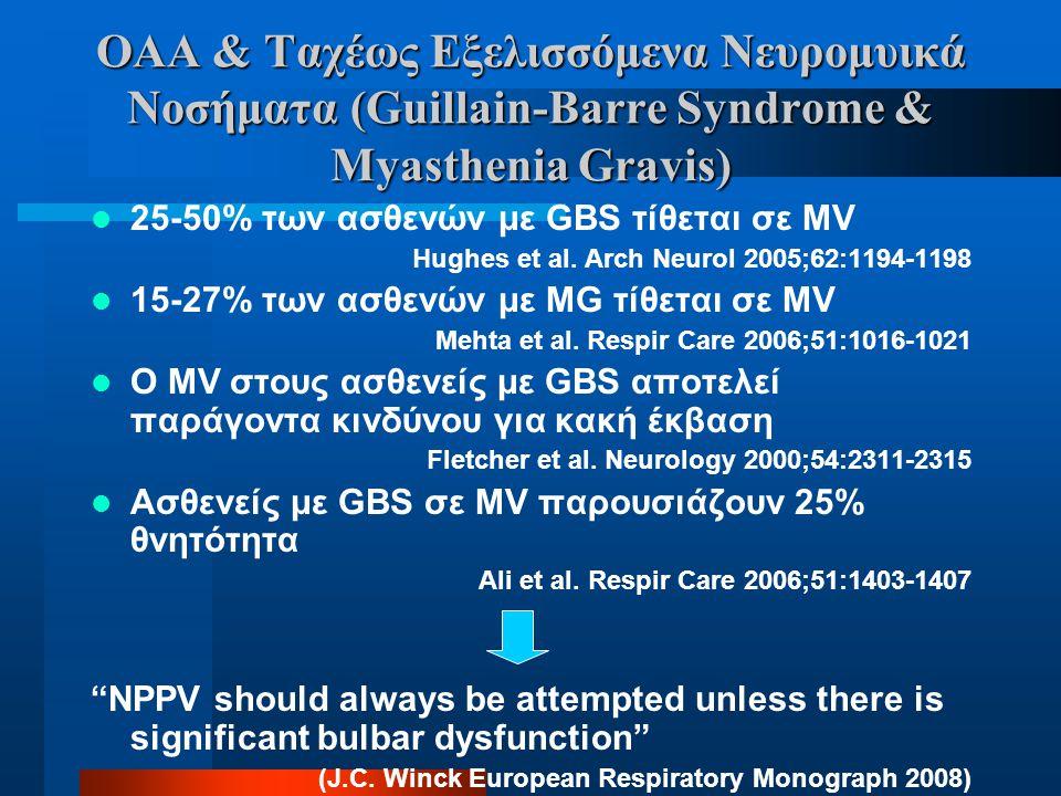OAA & Ταχέως Εξελισσόμενα Νευρομυικά Νοσήματα (Guillain-Barre Syndrome & Myasthenia Gravis)