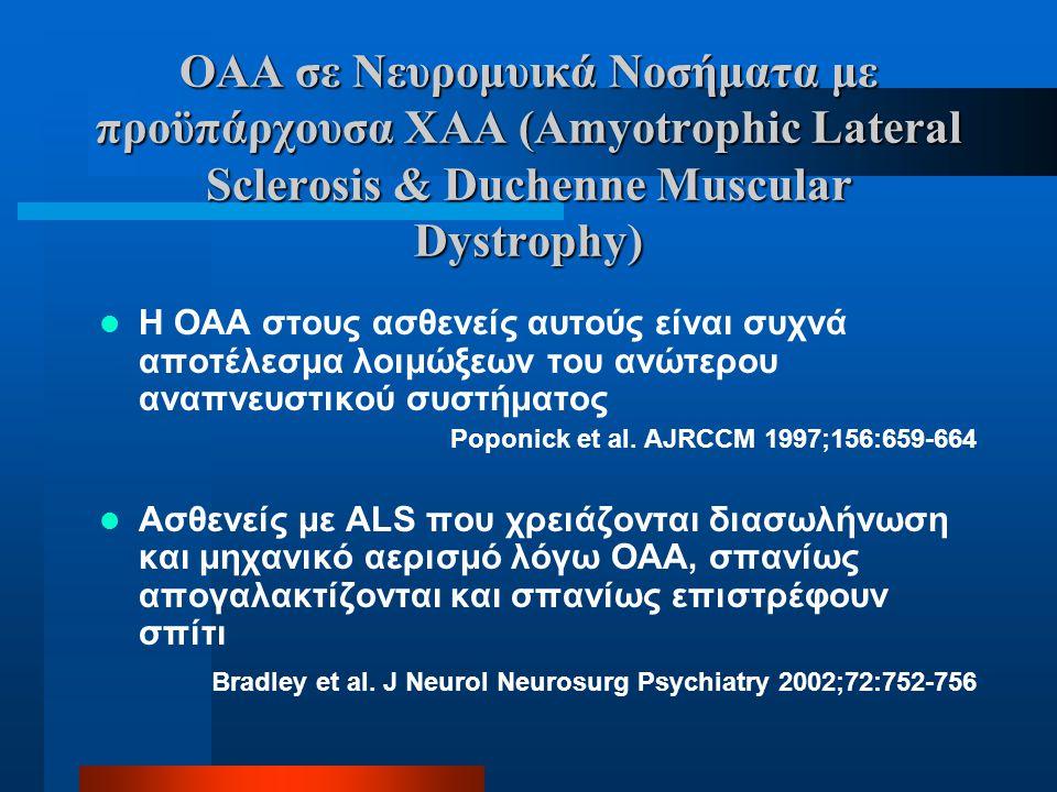 ΟΑΑ σε Νευρομυικά Νοσήματα με προϋπάρχουσα ΧΑΑ (Amyotrophic Lateral Sclerosis & Duchenne Muscular Dystrophy)