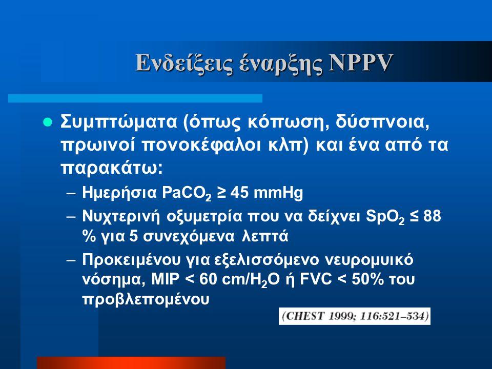 Ενδείξεις έναρξης NPPV