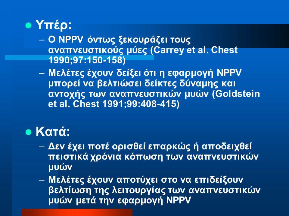 Υπέρ: Ο NPPV όντως ξεκουράζει τους αναπνευστικούς μύες (Carrey et al. Chest 1990;97:150-158)
